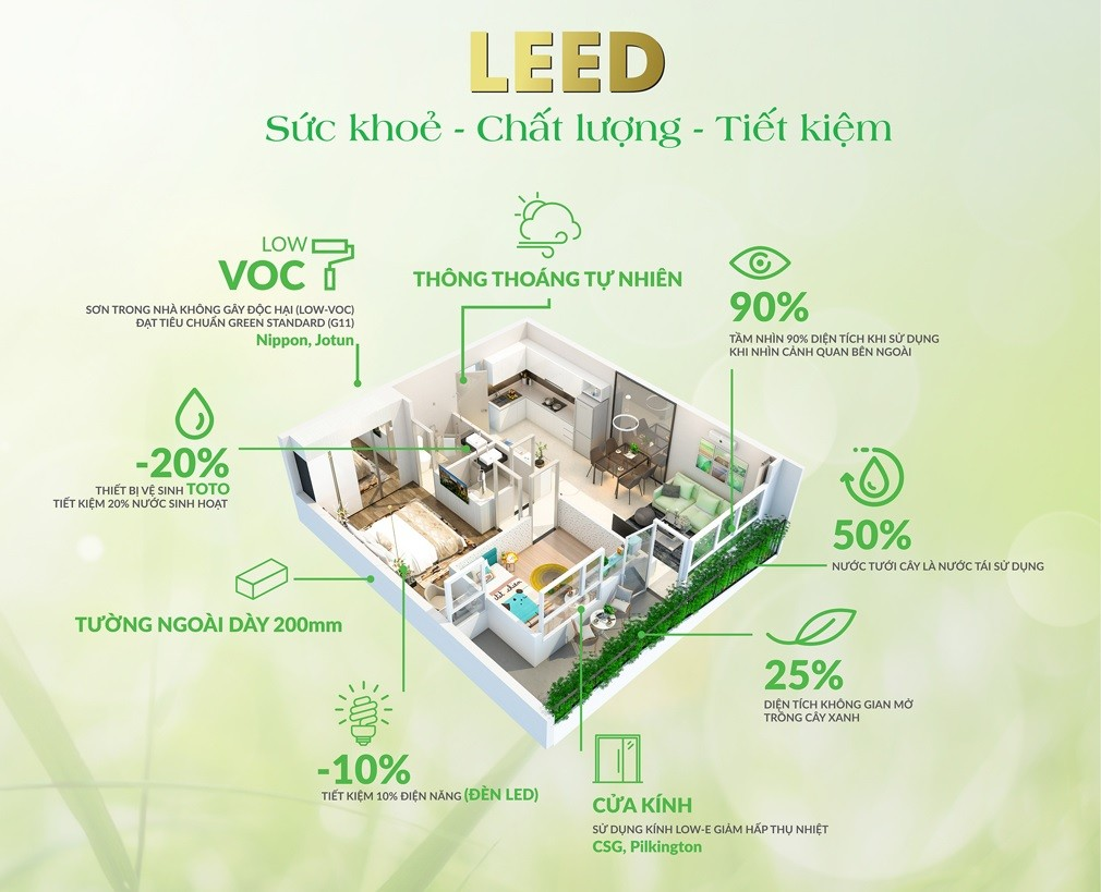 leed-diamond-lotus-riverside-2